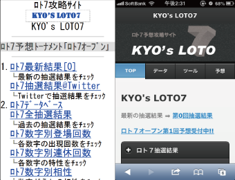 KYO's LOTO7 for モバイル/KYO's LOTO7 for スマートフォン